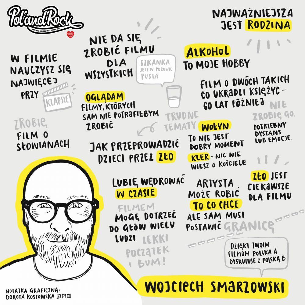 Spotkanie z Wojciechem Smarzowskim uchwycone na grafice autorstwa Doroty Kostowskiej