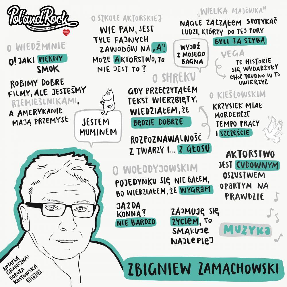 Graficzny skrót spotkania z Zbigniewem Zamachowskim