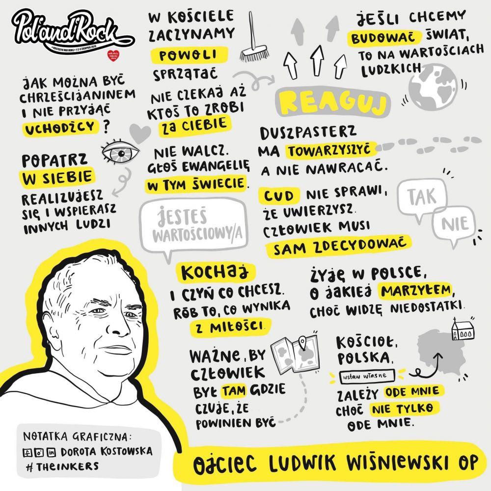 Wyjątkowa grafika dotycząca spotkania z Ojcem Ludwikiem Wiśniewskim od Doroty Kostowskiej z TheInkers