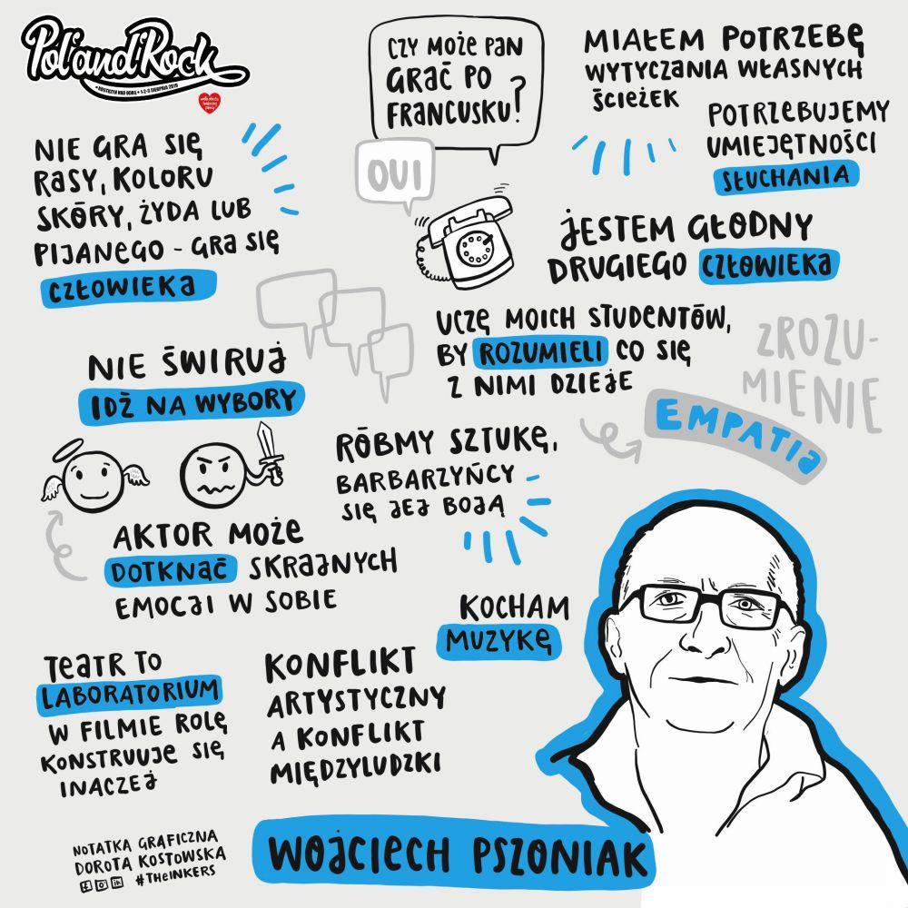 autor Dorota Kostowska