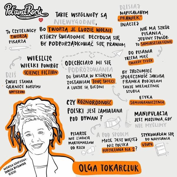 apa myśli ze spotkania z Olgą Tokarczuk na ASP wykonana przez Dorotę Kostowską